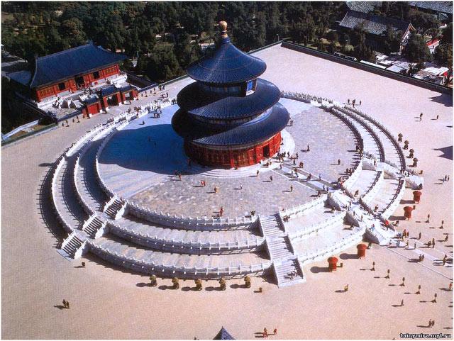 Циняньдянь (зал Жатвенных Молитв) с высоты птичьего полета