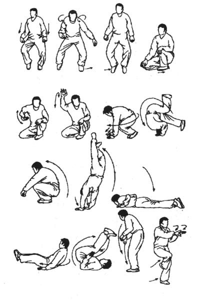 Таолу стиля обезьяны (рисунок 7)